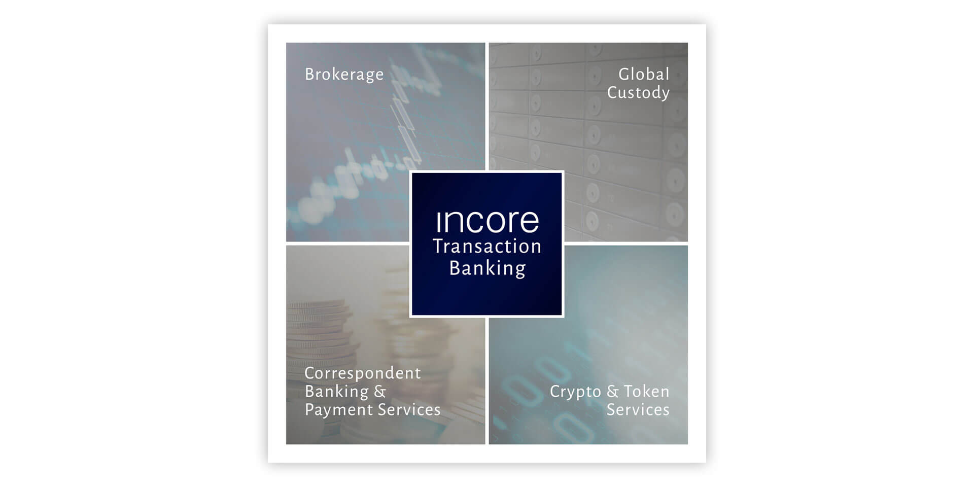 InCore Transaction Banking